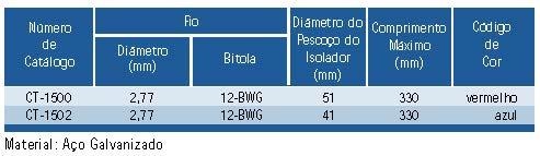Laço Preformado para o Mensageiro de Cabo Figura 8 (CT)